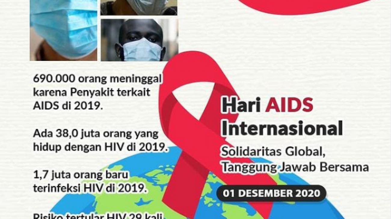 hari-aids-internasional